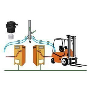Impianti di aspirazione per stazione ricarica muletti - DEGASSING GGE soluzioni per aspirazione gas